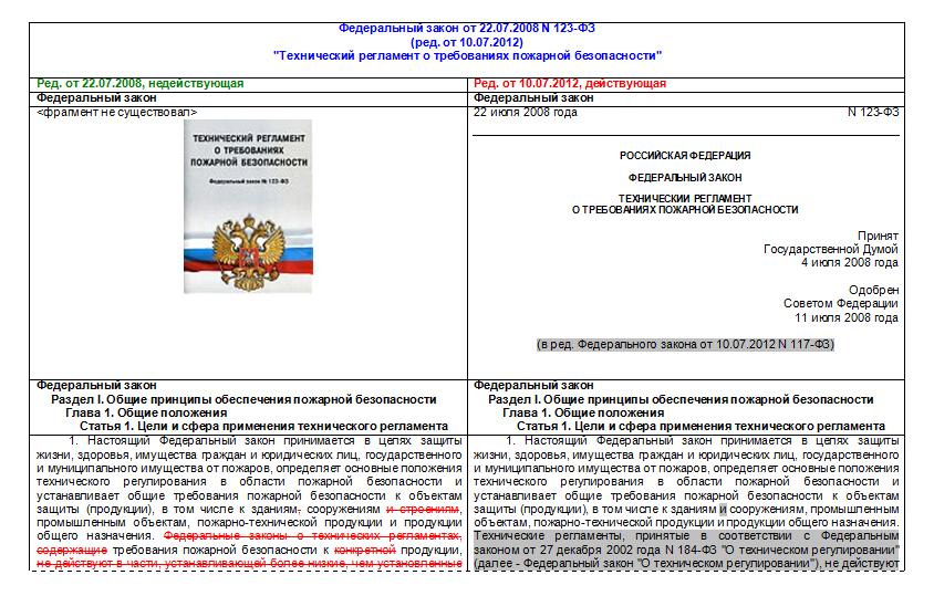 117-фз от 10.07.2012 технический регламент о требованиях пожарной безопасности
